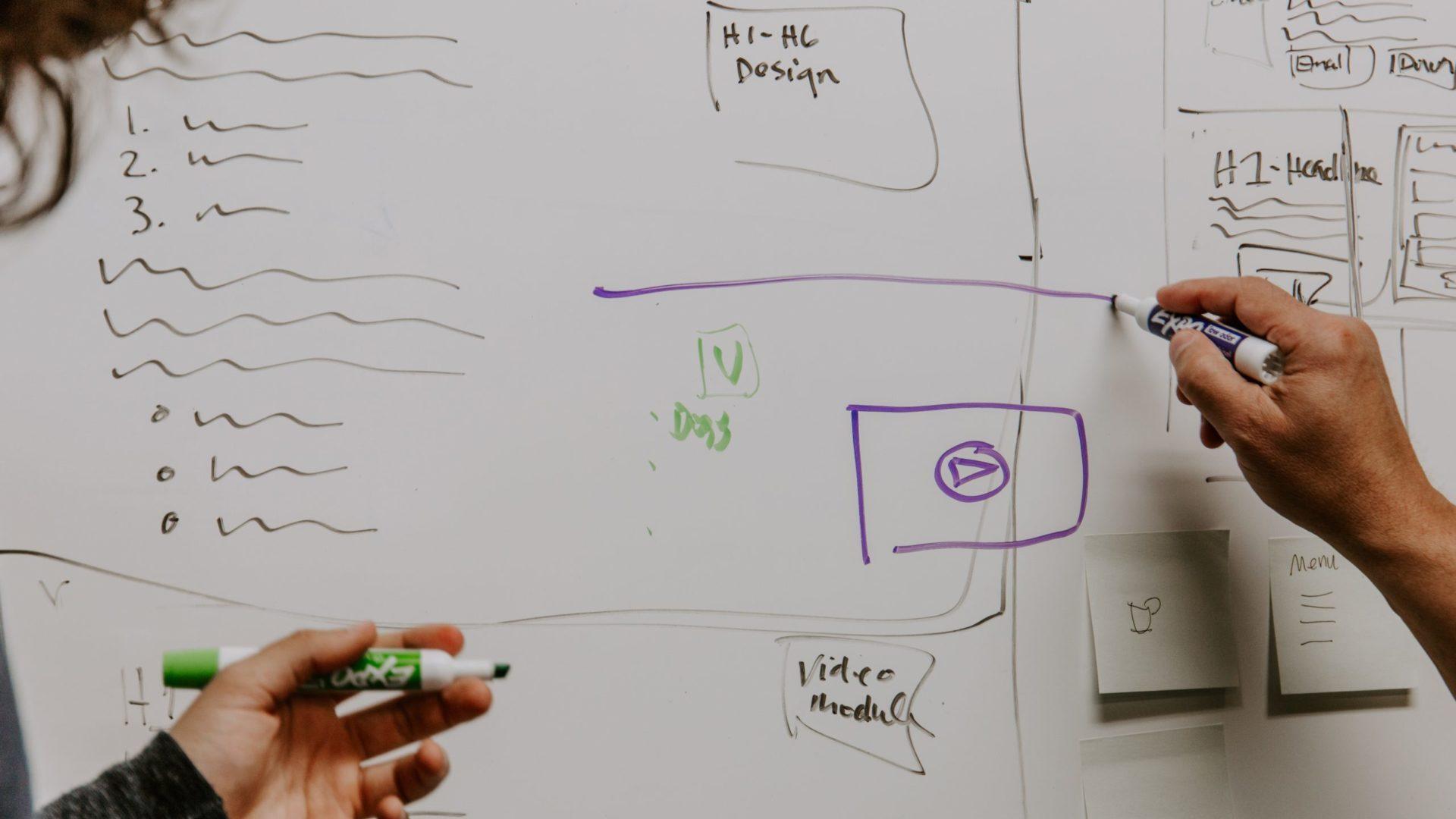事業計画をホワイトボードに書いている画像