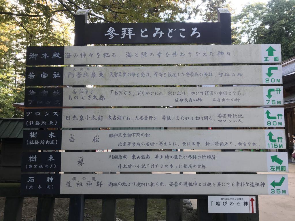 長野県安曇野市穂高神社の案内