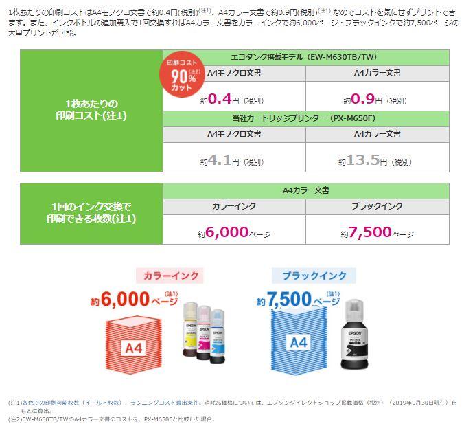 プリンターEW-M630の印刷コストを説明している図